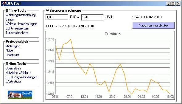 Euro in Dollar umrechnen